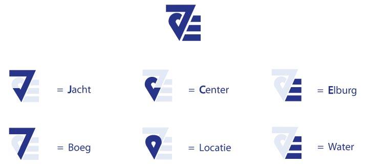 Uitleg logo Jachtcenter Elburg